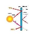 Folii solare cladiri