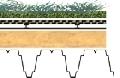 Acoperis vegetal eco, gradini suspendate, terase cu gazon, plante si arbusti