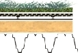 Acoperis vegetal eco, gradini suspendate, amenajari de gradini suspendate, terase cu gazon, plante s