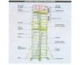 Professional etaj schela otel zincat h=1.20 m