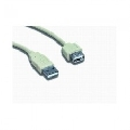 CABLU DE DATE PRELUNGITOR USB2.0 GEMBIRD CC-USB2-AMAF-75CM