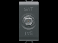 COAXIAL TV/SAT Priza, CLASS A SHIELDING - FEMALE F CONNECTOR - FEEDTHROUGH 5 dB - 1 MODULE - BLACK - CHORUS