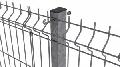 STALP ZINCAT PENTRU GARD 60X40X1.5 - 2.25M