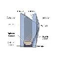 Sticla termopan